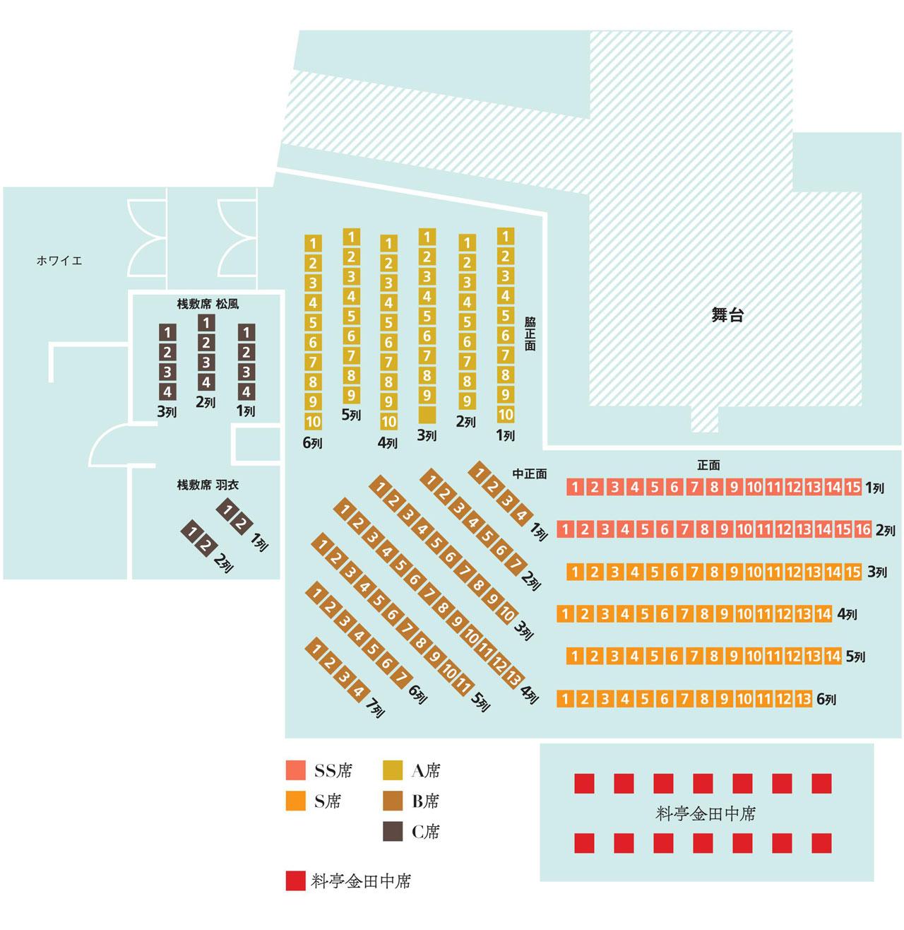 座席表:4月25日(土)開催、觀ノ会第三回公演「実盛~さぶらふ さだめ~」